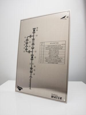 Sydney Water Plaque